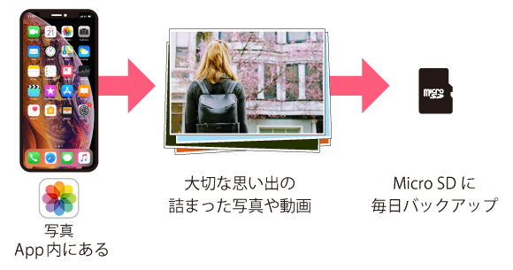 f:id:kame_taro123:20190808165811p:plain