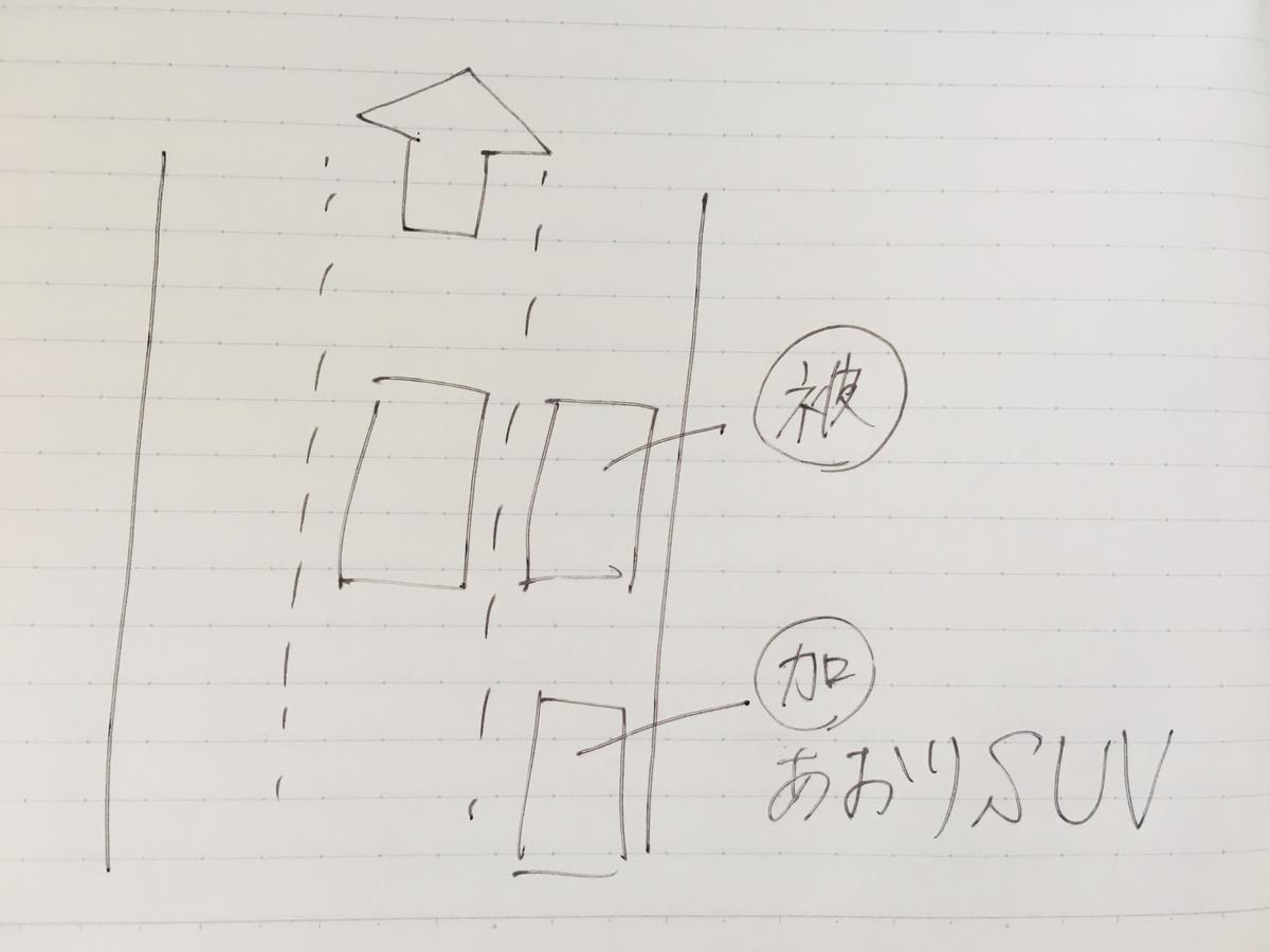 f:id:kame_taro123:20190815140859j:plain