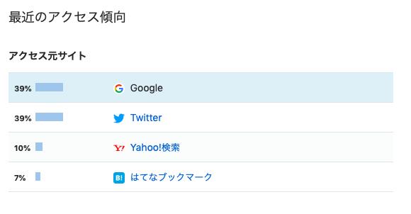 f:id:kame_taro123:20190926002854p:plain