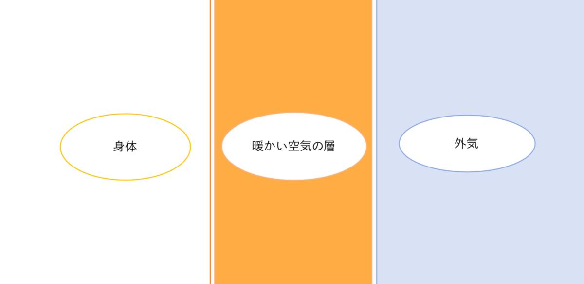 f:id:kame_taro123:20191022143806p:plain