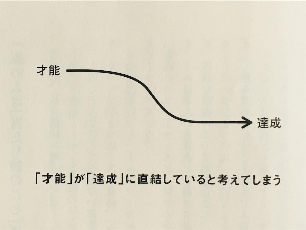 f:id:kame_taro123:20191117175334j:image