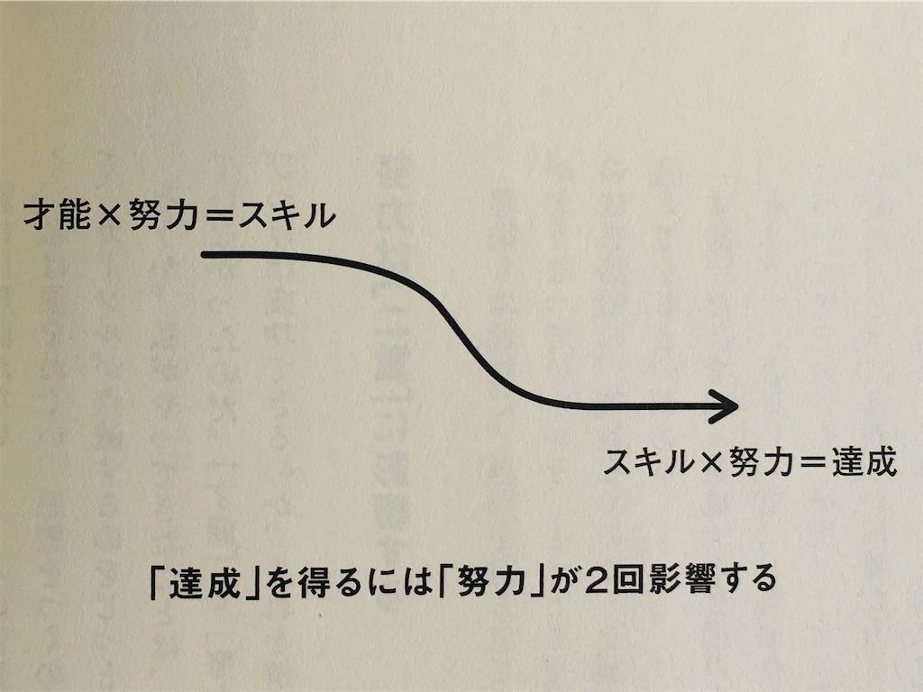 f:id:kame_taro123:20191117175350j:image