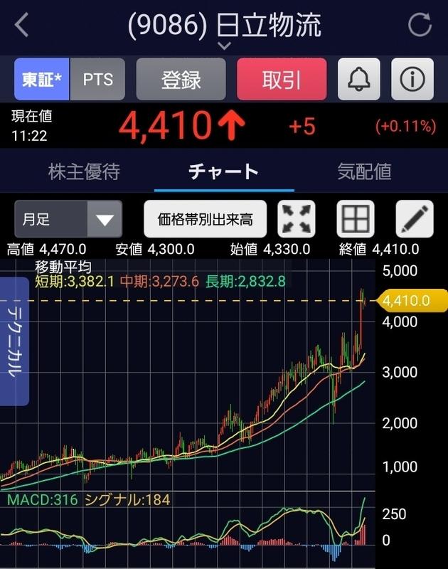 f:id:kame_taroukun:20210810113601j:plain
