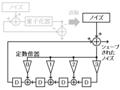 ノイズシェーピングの周波数特性を求めるための近似