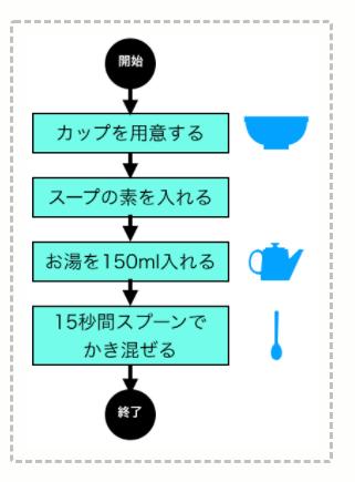 f:id:kamekokamekame:20171220090018p:plain:w200
