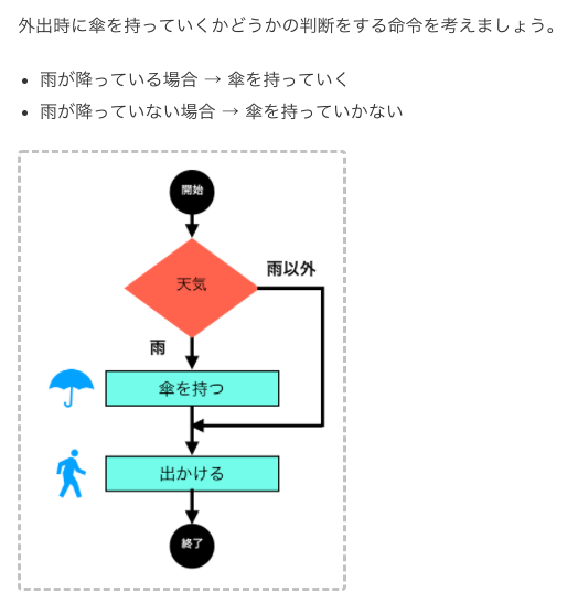 f:id:kamekokamekame:20171220090303p:plain:w400