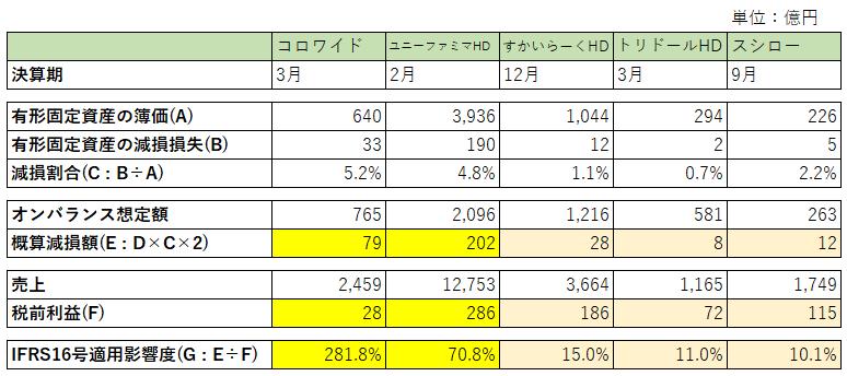 f:id:kamemaru111:20190420020723p:plain