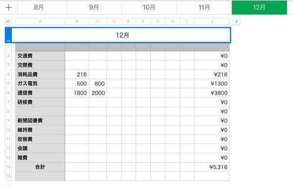 表計算ソフトで作った支出管理表