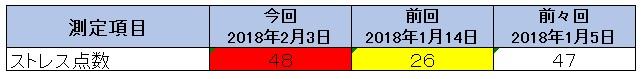 f:id:kamenutsu:20180207204647j:plain