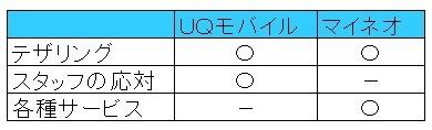 f:id:kamenutsu:20190111111605j:plain