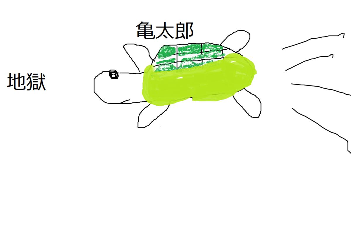 f:id:kametarou8810:20200218031840p:plain