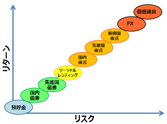 f:id:kameusakun:20190330145417p:plain