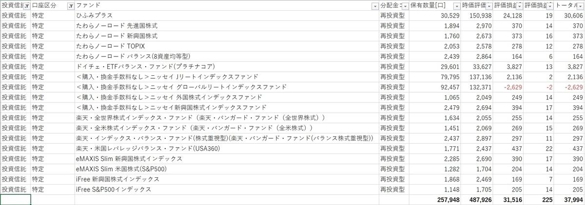 f:id:kamex0710:20210101162335j:plain