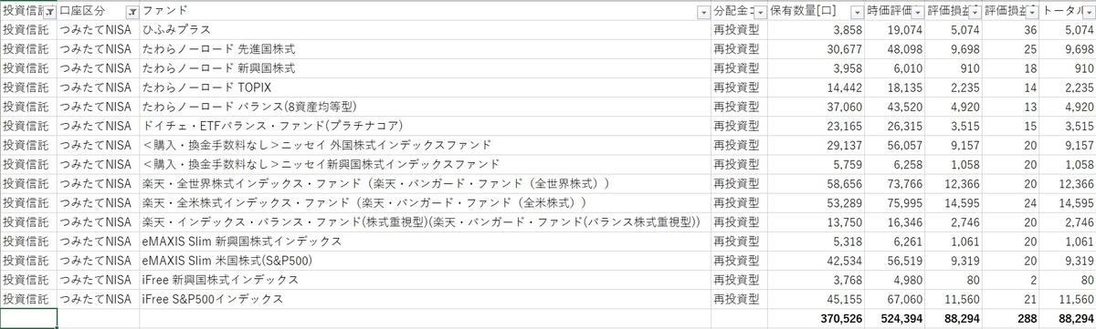 f:id:kamex0710:20210101162420j:plain