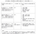 http://www.archives.go.jp/information/pdf/riyoushinsa_2011_00.pdf