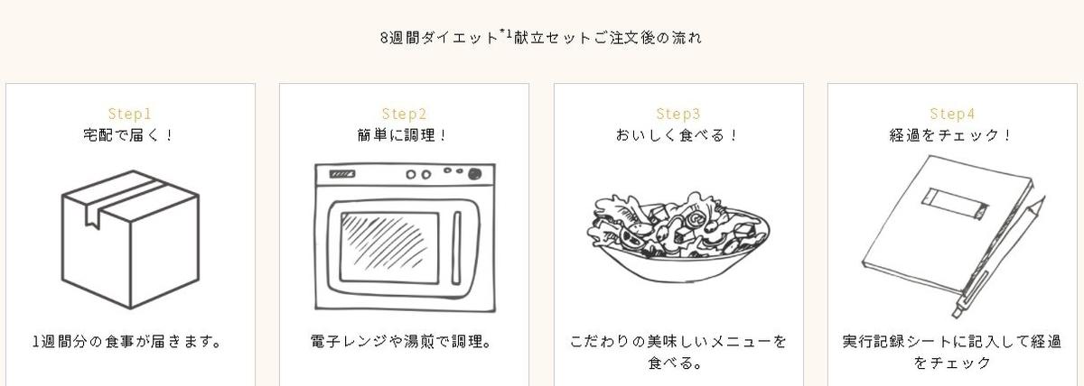 f:id:kami-nayami:20210924134610j:plain