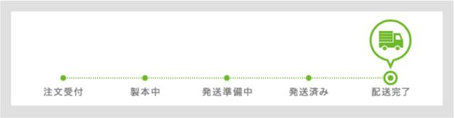 f:id:kamiaki:20140805021831p:plain