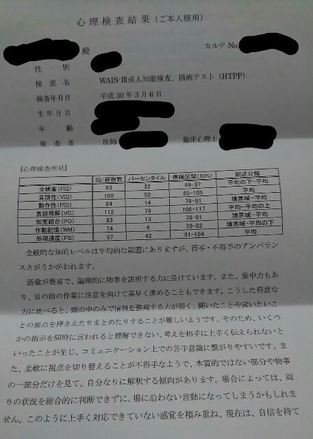 f:id:kamigami000bond:20180511205344j:image