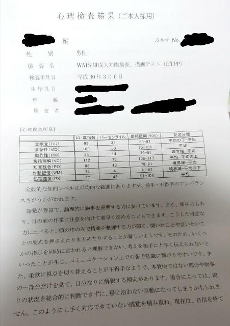 f:id:kamigami000bond:20190428213724j:image