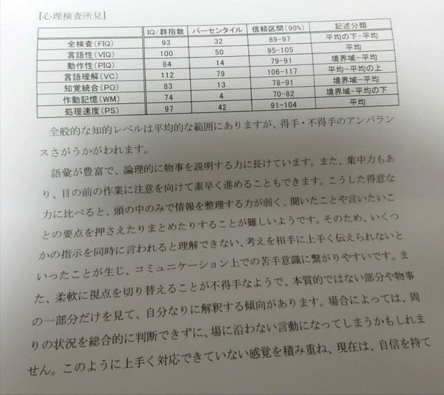 f:id:kamigami000bond:20190428221547j:image
