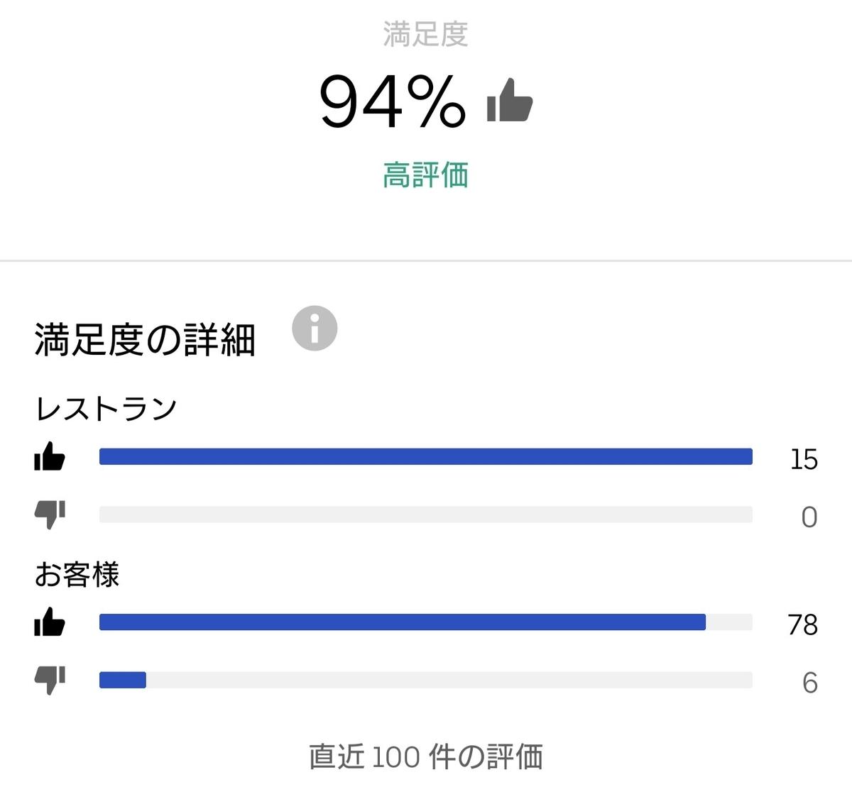 f:id:kamigami000bond:20200702145542j:plain