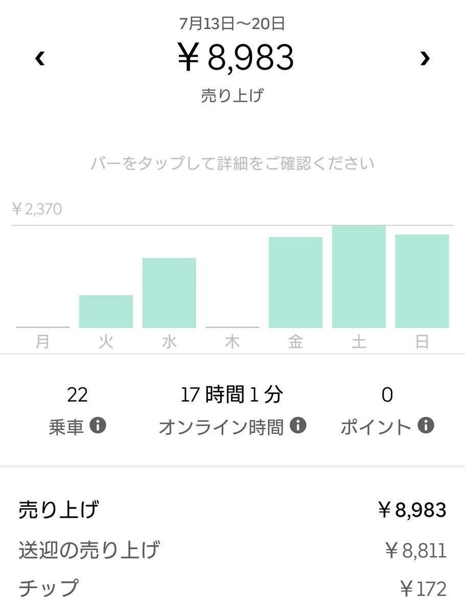 f:id:kamigami000bond:20200828221153j:plain