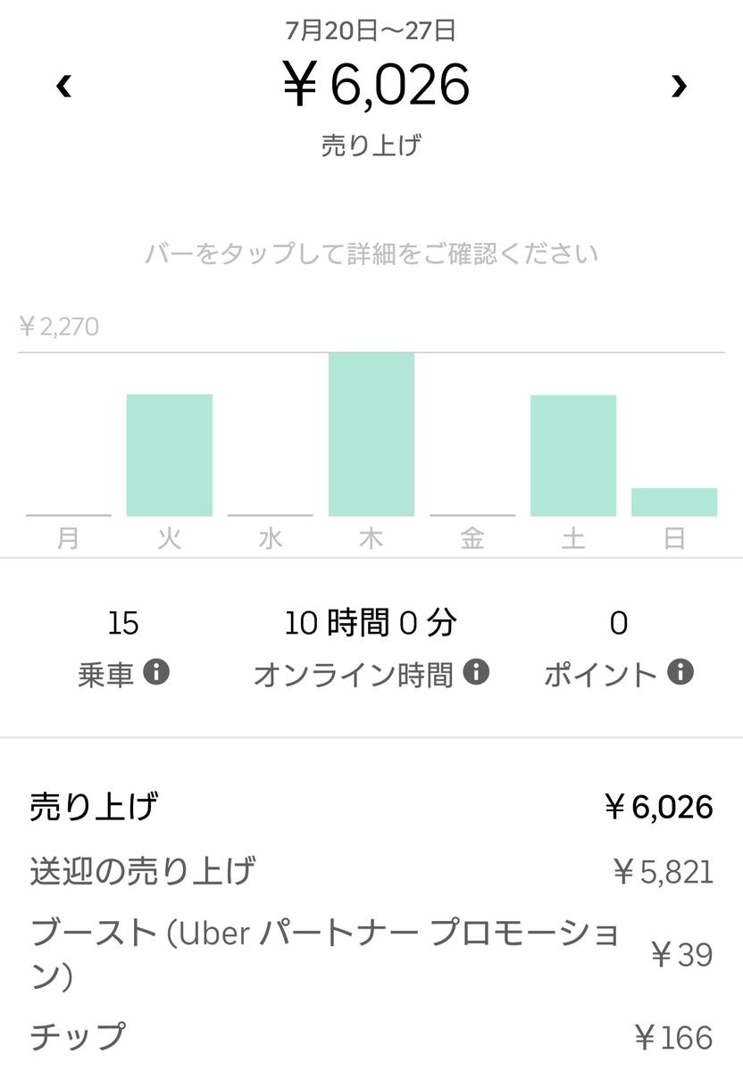 f:id:kamigami000bond:20200828221157j:plain