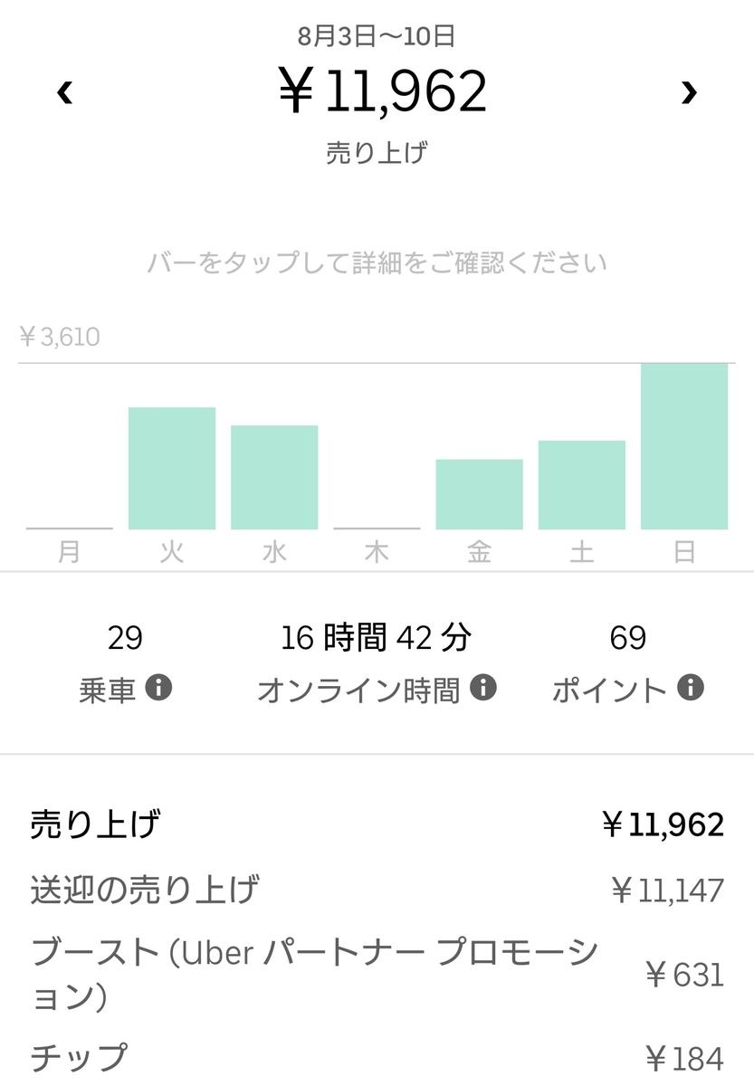 f:id:kamigami000bond:20200828221202j:plain