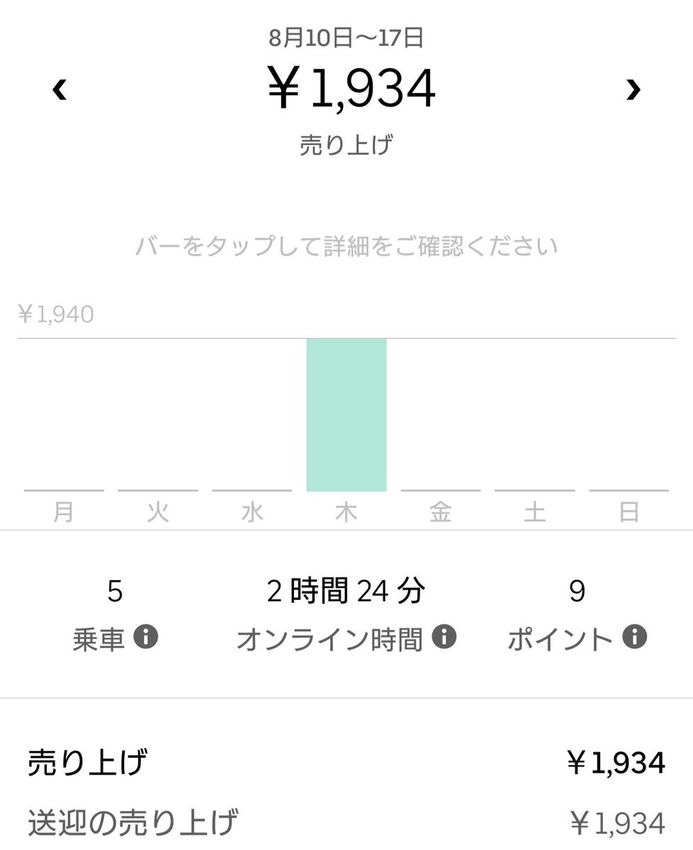 f:id:kamigami000bond:20200828221204j:plain