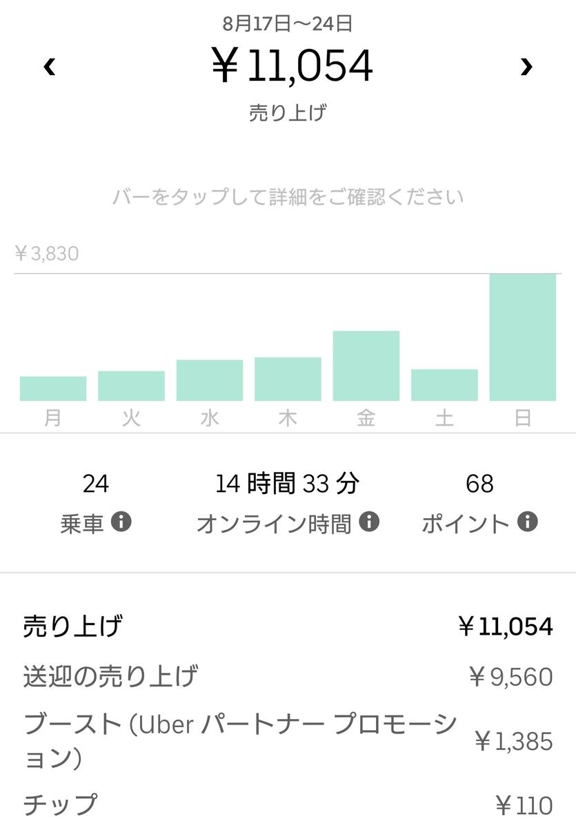 f:id:kamigami000bond:20200828221207j:plain