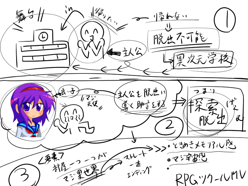 f:id:kamigurigurishino:20181011003434p:plain