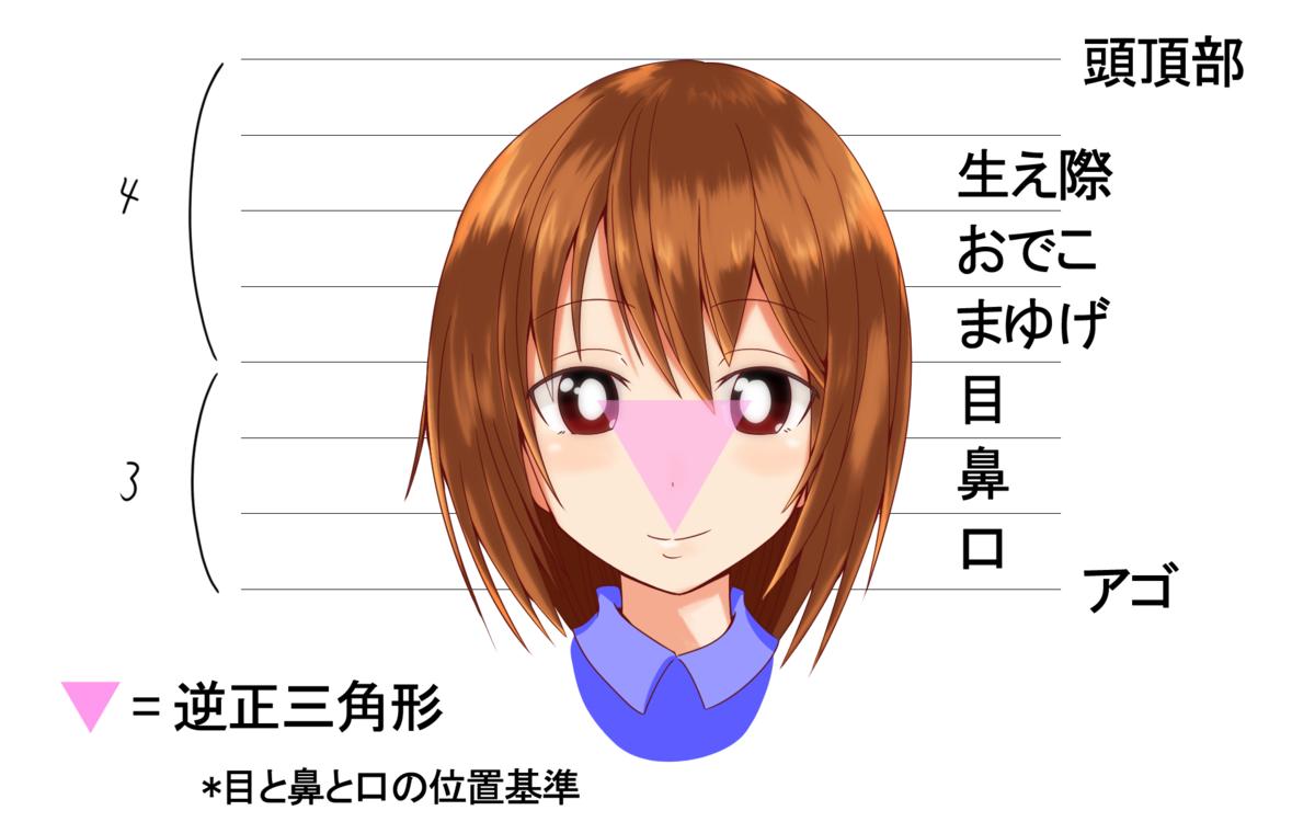 f:id:kamigurigurishino:20190318214619p:plain