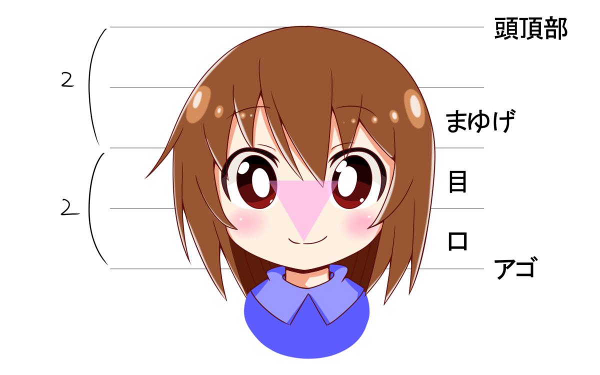 f:id:kamigurigurishino:20190320170808p:plain