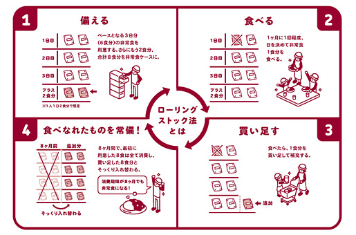 f:id:kamihiro0923:20151126143200p:plain