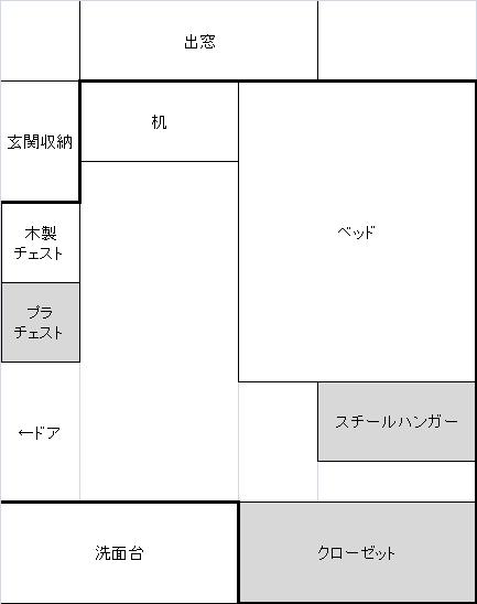 f:id:kamihiro0923:20160623205720p:plain