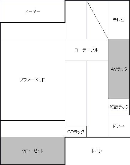 f:id:kamihiro0923:20160802120200p:plain