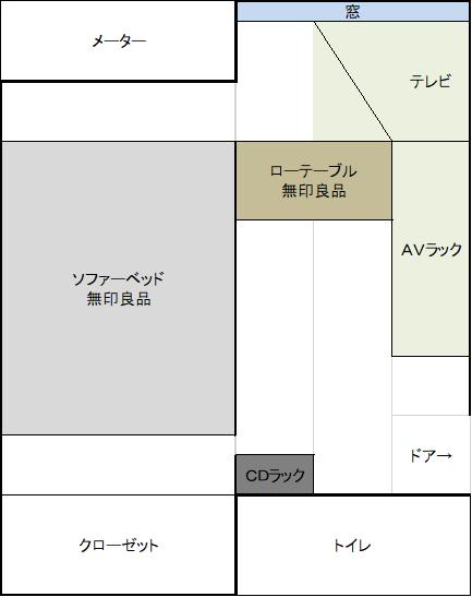 f:id:kamihiro0923:20170701150429p:plain