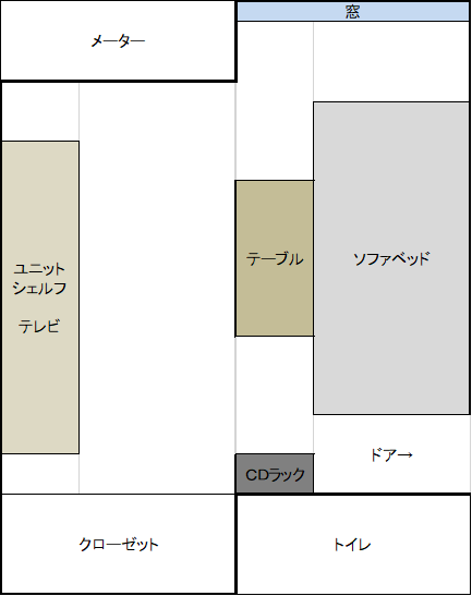 f:id:kamihiro0923:20170701151208p:plain