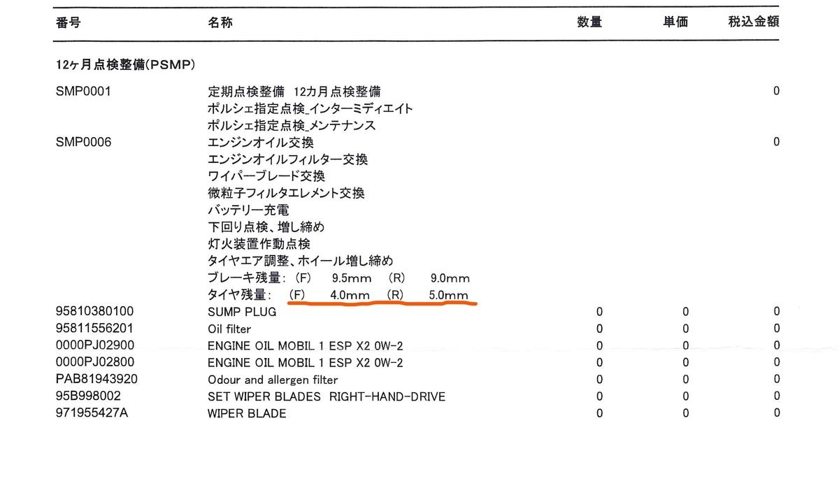 f:id:kamihitoe20:20210428223705j:plain
