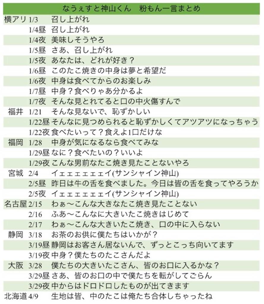 f:id:kamikami-angel:20170419201639j:image