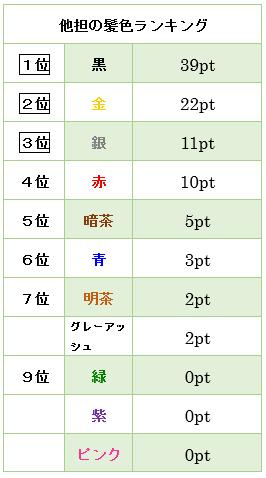 f:id:kamikami-angel:20171208002429p:plain