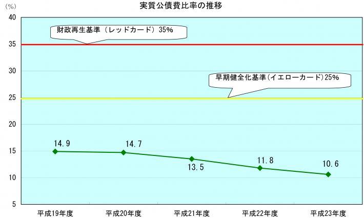 f:id:kamikaze715:20130520054717j:image:w360