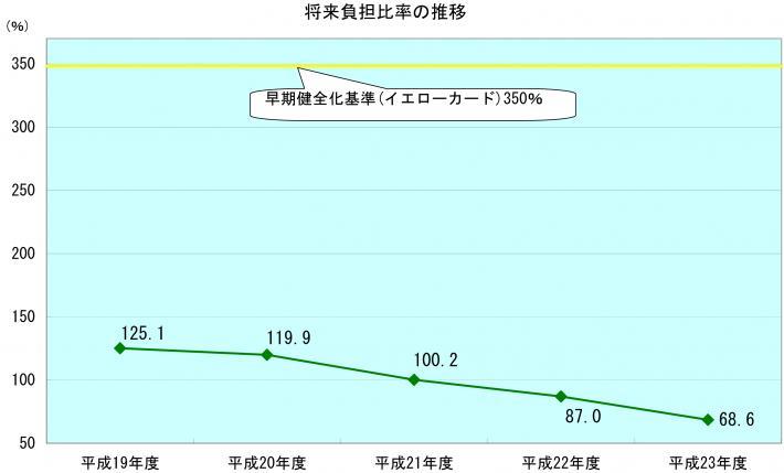 f:id:kamikaze715:20130520054843j:image:w360