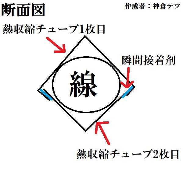 f:id:kamikura102:20181125064223j:plain