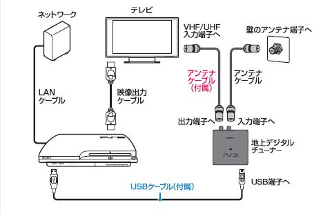 f:id:kamikura102:20190418214504j:plain