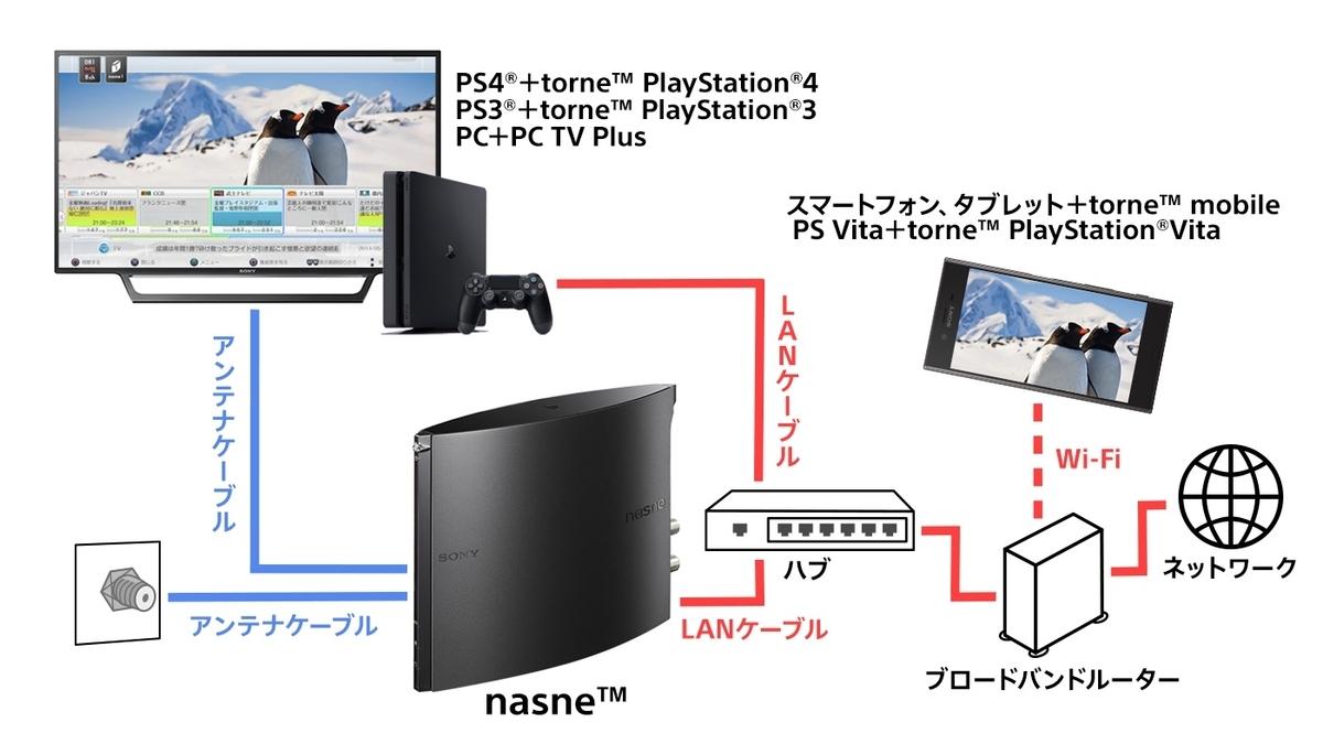 f:id:kamikura102:20190419074651j:plain