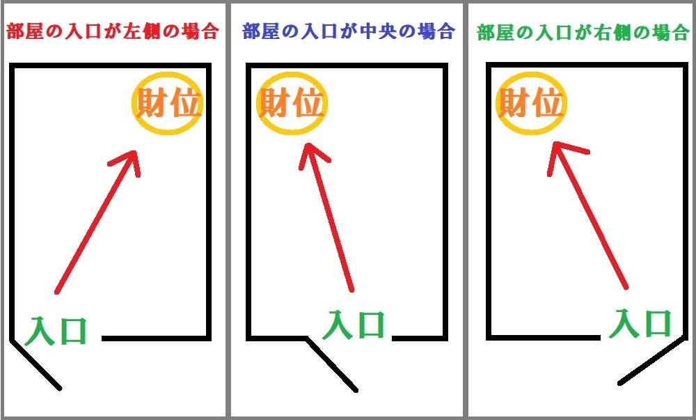 f:id:kamikura102:20191214215805j:plain