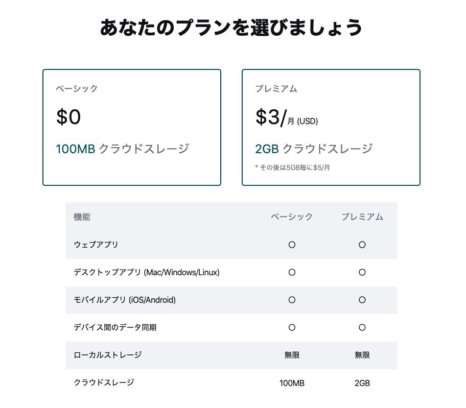 f:id:kamimura-dev:20200109112218p:plain