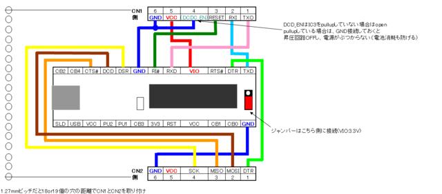 f:id:kamimura_industries:20111207214051p:image