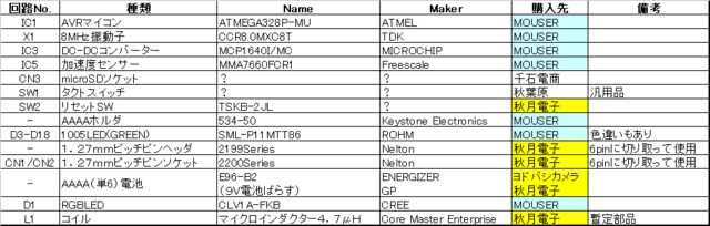 f:id:kamimura_industries:20111209025043p:image